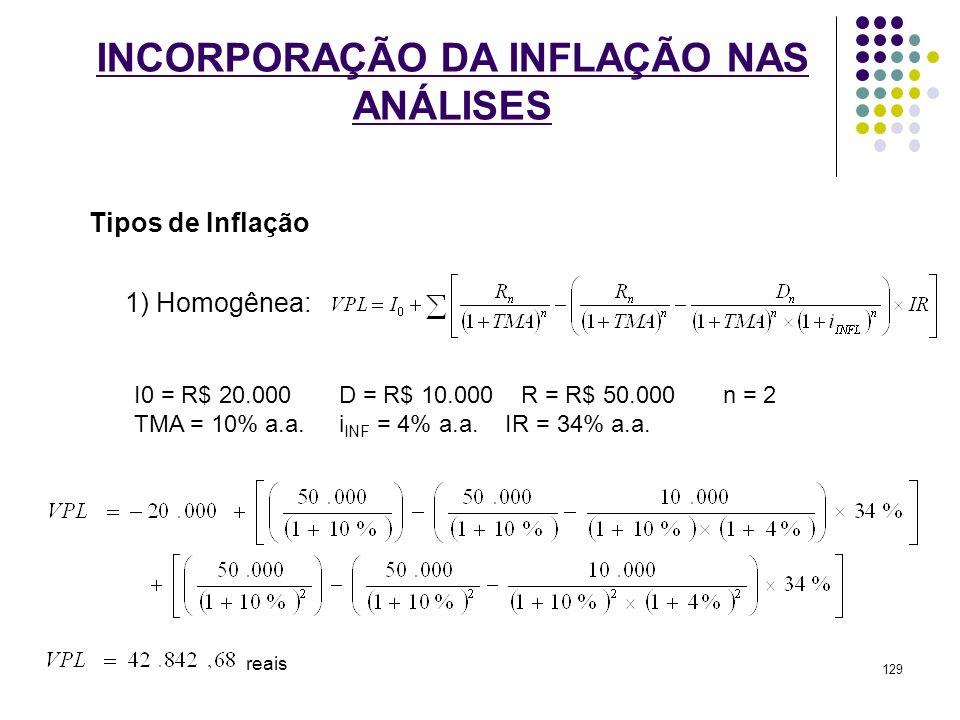 INCORPORAÇÃO DA INFLAÇÃO NAS ANÁLISES Tipos de Inflação 1) Homogênea: I0 = R$ 20.000 D = R$ 10.000 R = R$ 50.000 n = 2 TMA = 10% a.a. i INF = 4% a.a.
