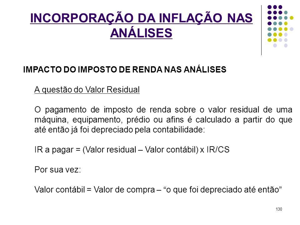 IMPACTO DO IMPOSTO DE RENDA NAS ANÁLISES A questão do Valor Residual O pagamento de imposto de renda sobre o valor residual de uma máquina, equipament