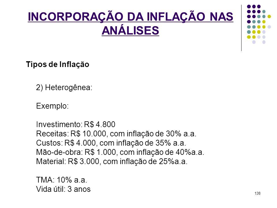 INCORPORAÇÃO DA INFLAÇÃO NAS ANÁLISES Tipos de Inflação 2) Heterogênea: Exemplo: Investimento: R$ 4.800 Receitas: R$ 10.000, com inflação de 30% a.a.