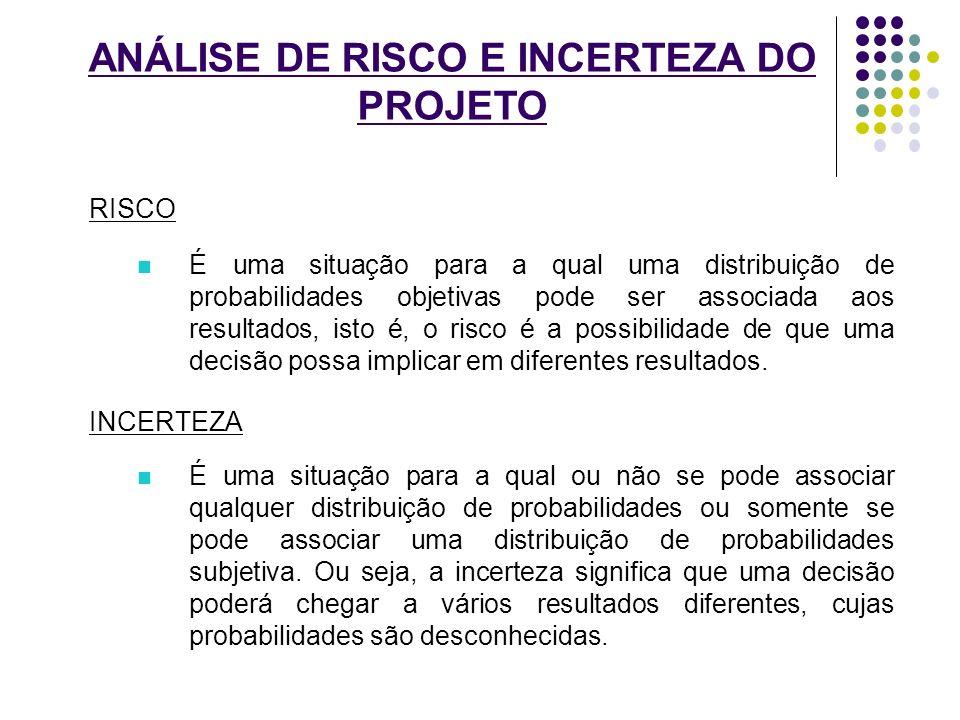 ANÁLISE DE RISCO E INCERTEZA DO PROJETO RISCO É uma situação para a qual uma distribuição de probabilidades objetivas pode ser associada aos resultado