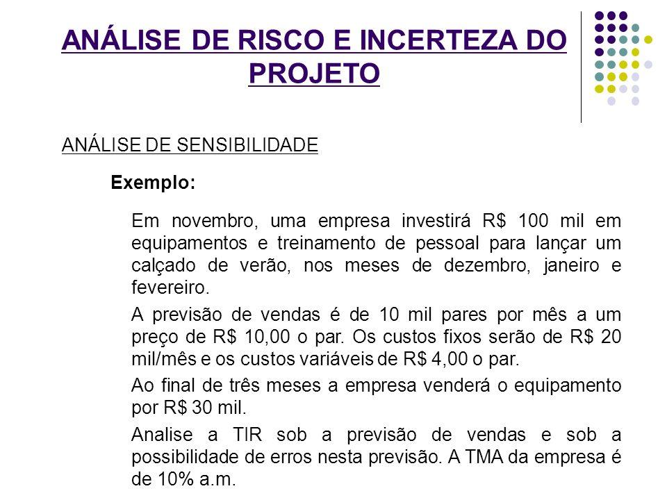 ANÁLISE DE RISCO E INCERTEZA DO PROJETO ANÁLISE DE SENSIBILIDADE Exemplo: Em novembro, uma empresa investirá R$ 100 mil em equipamentos e treinamento