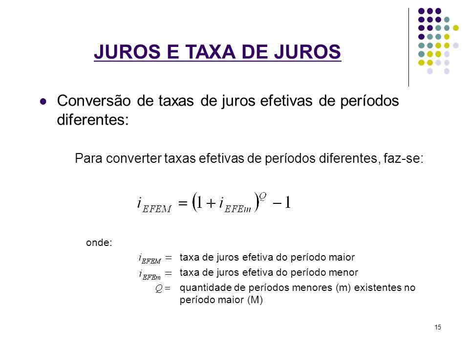 JUROS E TAXA DE JUROS Conversão de taxas de juros efetivas de períodos diferentes: Para converter taxas efetivas de períodos diferentes, faz-se: onde: