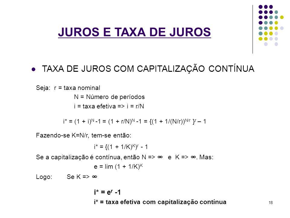 JUROS E TAXA DE JUROS TAXA DE JUROS COM CAPITALIZAÇÃO CONTÍNUA Seja: r = taxa nominal N = Número de períodos i = taxa efetiva => i = r/N i* = (1 + i)