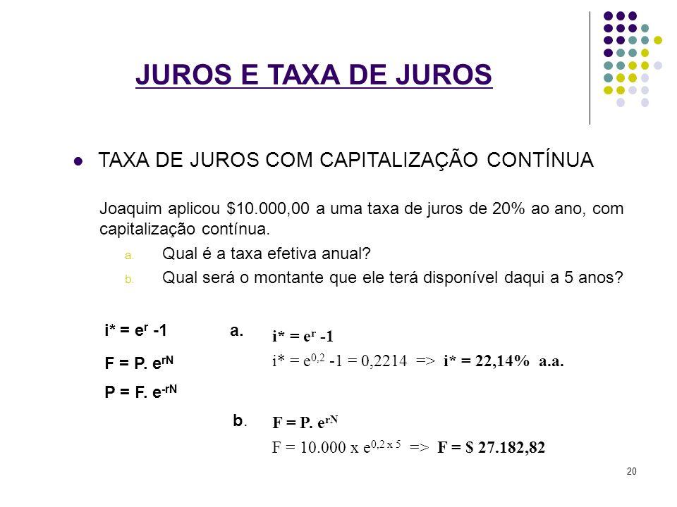 JUROS E TAXA DE JUROS TAXA DE JUROS COM CAPITALIZAÇÃO CONTÍNUA Joaquim aplicou $10.000,00 a uma taxa de juros de 20% ao ano, com capitalização contínu