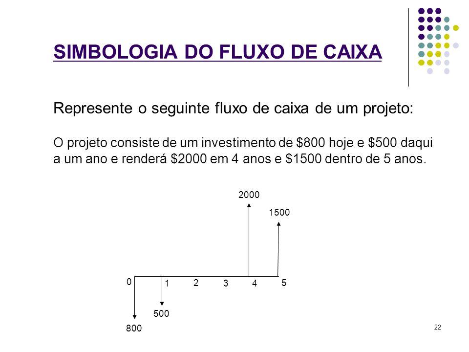 SIMBOLOGIA DO FLUXO DE CAIXA Represente o seguinte fluxo de caixa de um projeto: O projeto consiste de um investimento de $800 hoje e $500 daqui a um