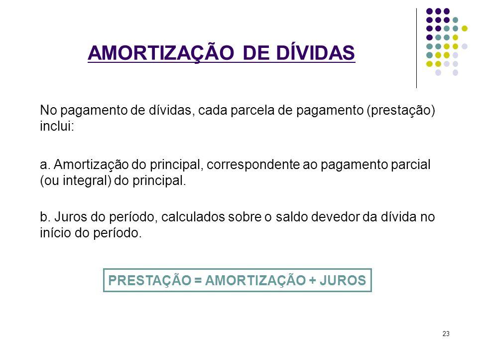 AMORTIZAÇÃO DE DÍVIDAS No pagamento de dívidas, cada parcela de pagamento (prestação) inclui: a. Amortização do principal, correspondente ao pagamento