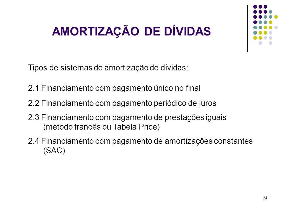 AMORTIZAÇÃO DE DÍVIDAS Tipos de sistemas de amortização de dívidas: 2.1 Financiamento com pagamento único no final 2.2 Financiamento com pagamento per