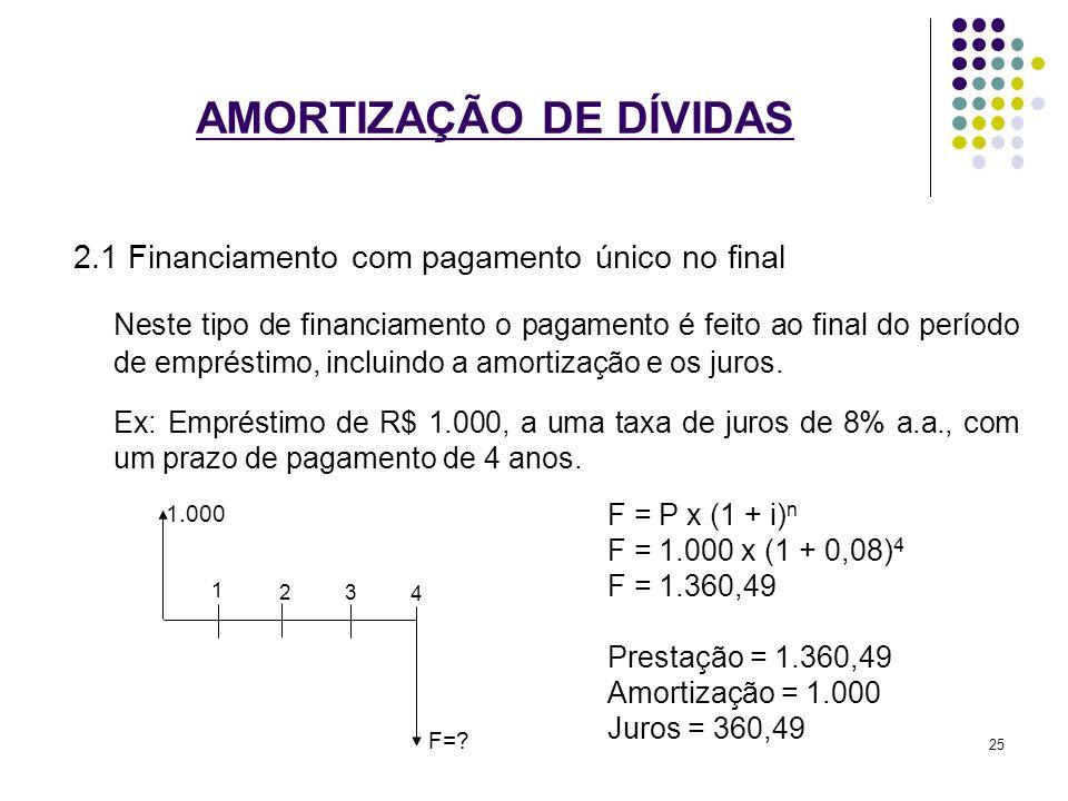 AMORTIZAÇÃO DE DÍVIDAS 2.1 Financiamento com pagamento único no final Neste tipo de financiamento o pagamento é feito ao final do período de empréstim