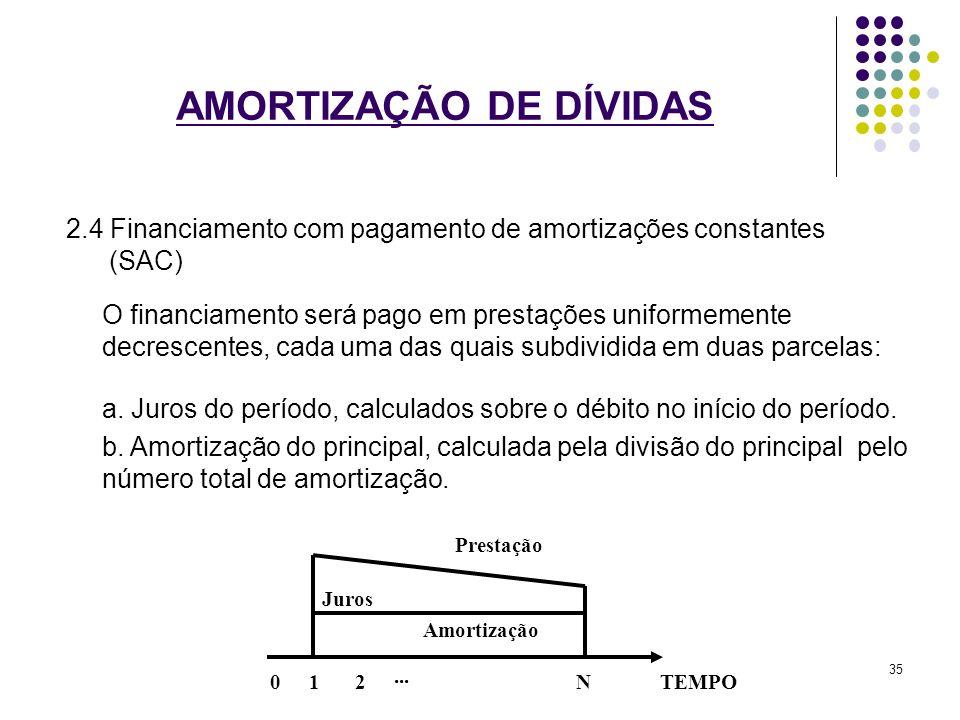AMORTIZAÇÃO DE DÍVIDAS 2.4 Financiamento com pagamento de amortizações constantes (SAC) O financiamento será pago em prestações uniformemente decresce