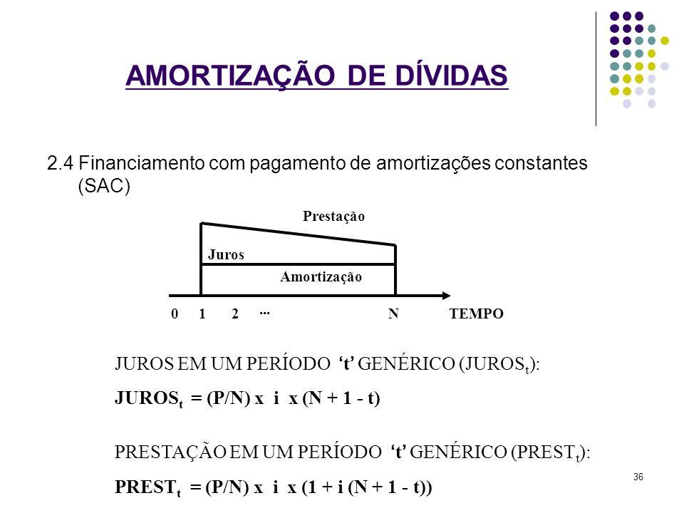 AMORTIZAÇÃO DE DÍVIDAS 2.4 Financiamento com pagamento de amortizações constantes (SAC) Prestação 012... N TEMPO Juros Amortização JUROS EM UM PERÍODO