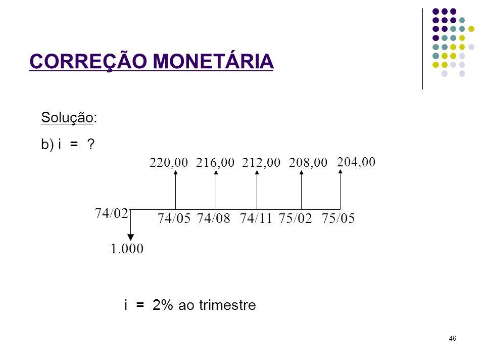 CORREÇÃO MONETÁRIA b) i = ? Solução: 74/02 1.000 74/0574/0874/1175/0275/05 220,00 216,00 212,00 208,00 204,00 i = 2% ao trimestre 46