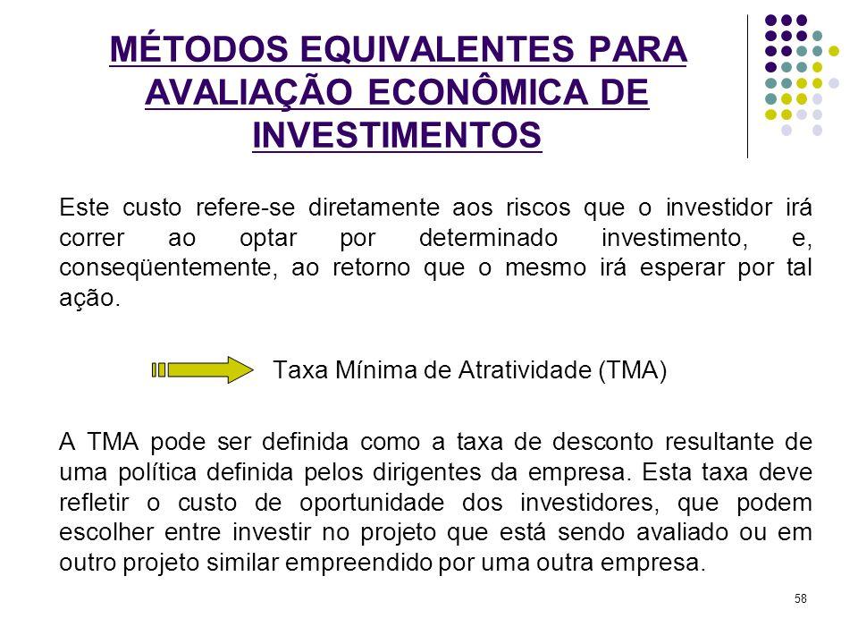 Este custo refere-se diretamente aos riscos que o investidor irá correr ao optar por determinado investimento, e, conseqüentemente, ao retorno que o m