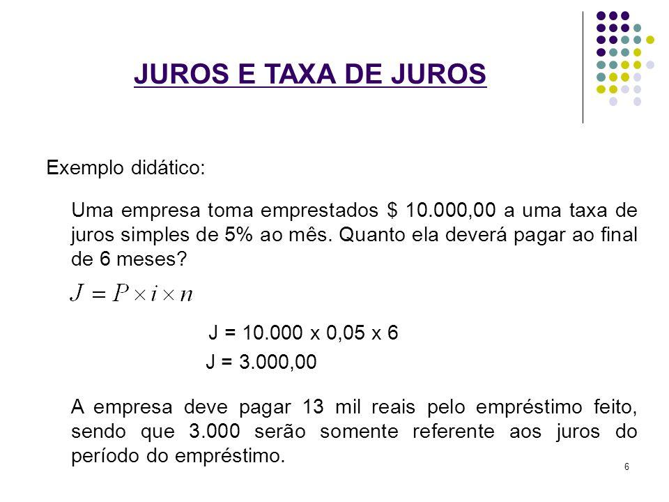 JUROS E TAXA DE JUROS Exemplo didático: Uma empresa toma emprestados $ 10.000,00 a uma taxa de juros simples de 5% ao mês. Quanto ela deverá pagar ao