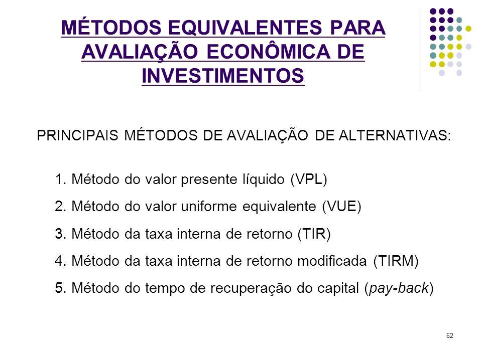 PRINCIPAIS MÉTODOS DE AVALIAÇÃO DE ALTERNATIVAS: 1. Método do valor presente líquido (VPL) 2. Método do valor uniforme equivalente (VUE) 3. Método da