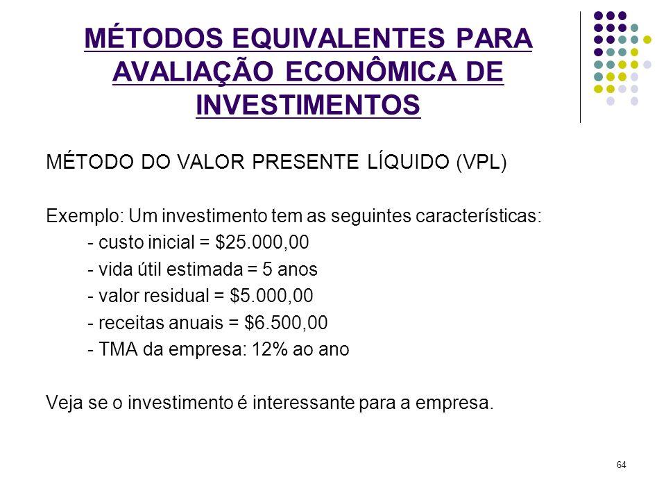 MÉTODO DO VALOR PRESENTE LÍQUIDO (VPL) Exemplo: Um investimento tem as seguintes características: - custo inicial = $25.000,00 - vida útil estimada =