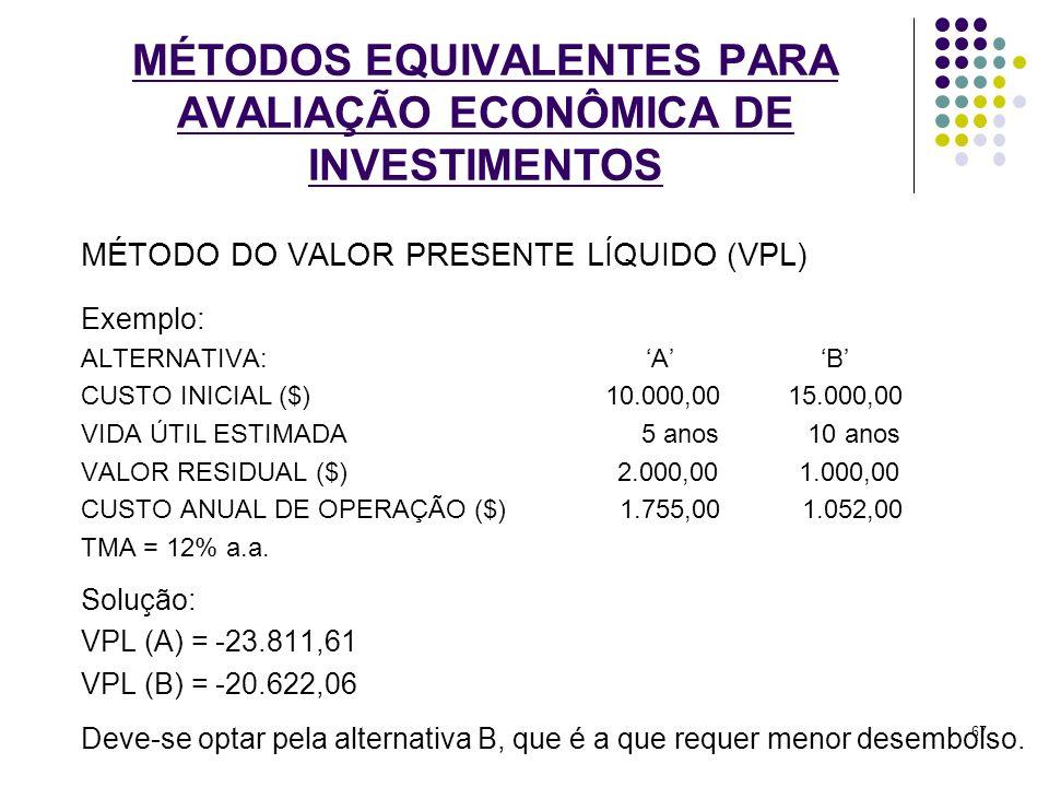 MÉTODO DO VALOR PRESENTE LÍQUIDO (VPL) Exemplo: ALTERNATIVA: A B CUSTO INICIAL ($)10.000,00 15.000,00 VIDA ÚTIL ESTIMADA 5 anos 10 anos VALOR RESIDUAL