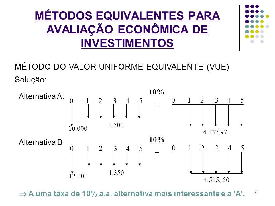 Solução: MÉTODOS EQUIVALENTES PARA AVALIAÇÃO ECONÔMICA DE INVESTIMENTOS Alternativa A: Alternativa B A uma taxa de 10% a.a. alternativa mais interessa