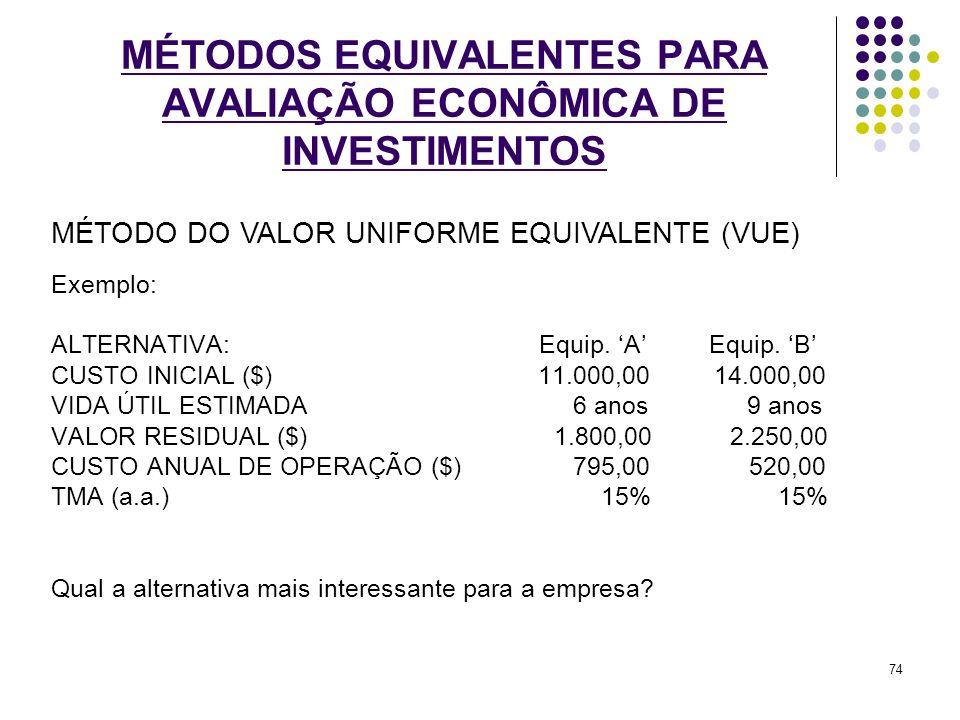 MÉTODOS EQUIVALENTES PARA AVALIAÇÃO ECONÔMICA DE INVESTIMENTOS Exemplo: ALTERNATIVA: Equip. A Equip. B CUSTO INICIAL ($) 11.000,00 14.000,00 VIDA ÚTIL