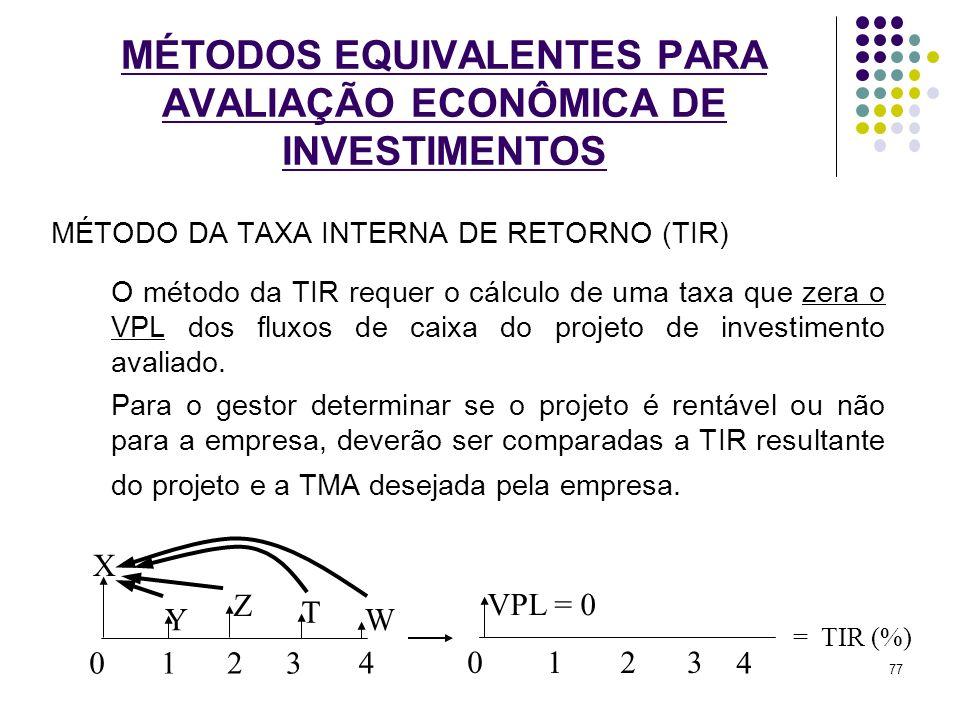 MÉTODO DA TAXA INTERNA DE RETORNO (TIR) O método da TIR requer o cálculo de uma taxa que zera o VPL dos fluxos de caixa do projeto de investimento ava