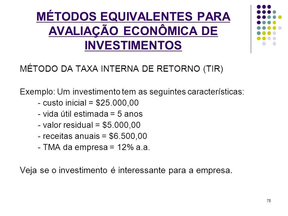 MÉTODO DA TAXA INTERNA DE RETORNO (TIR) Exemplo: Um investimento tem as seguintes características: - custo inicial = $25.000,00 - vida útil estimada =