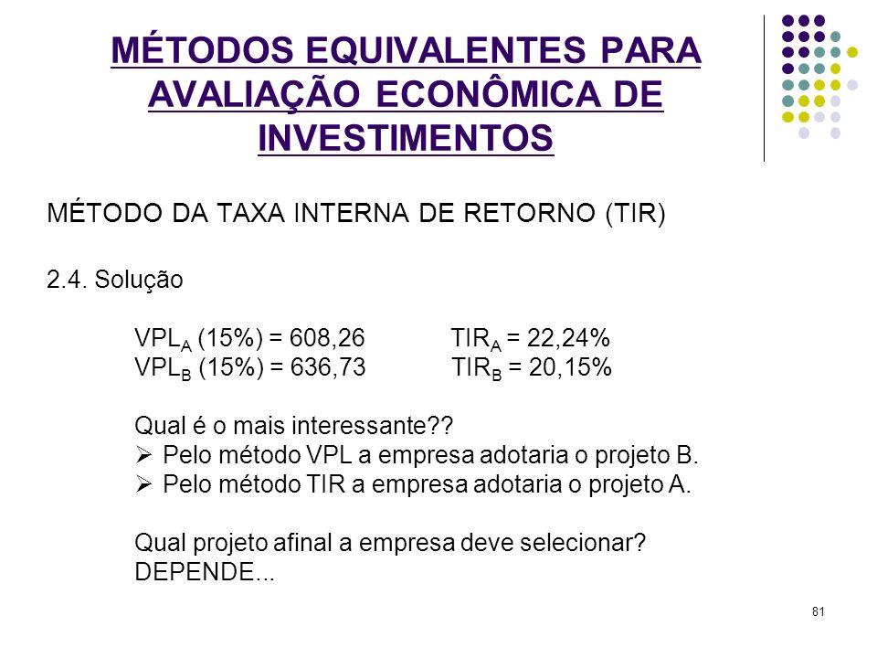 MÉTODO DA TAXA INTERNA DE RETORNO (TIR) MÉTODOS EQUIVALENTES PARA AVALIAÇÃO ECONÔMICA DE INVESTIMENTOS 2.4. Solução VPL A (15%) = 608,26 TIR A = 22,24