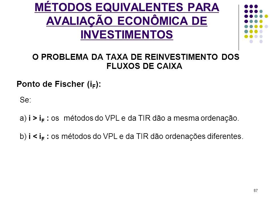 MÉTODOS EQUIVALENTES PARA AVALIAÇÃO ECONÔMICA DE INVESTIMENTOS O PROBLEMA DA TAXA DE REINVESTIMENTO DOS FLUXOS DE CAIXA Ponto de Fischer (i F ): Se: a