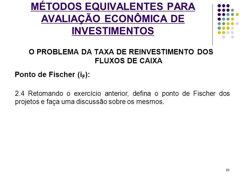 MÉTODOS EQUIVALENTES PARA AVALIAÇÃO ECONÔMICA DE INVESTIMENTOS O PROBLEMA DA TAXA DE REINVESTIMENTO DOS FLUXOS DE CAIXA Ponto de Fischer (i F ): 2.4 R