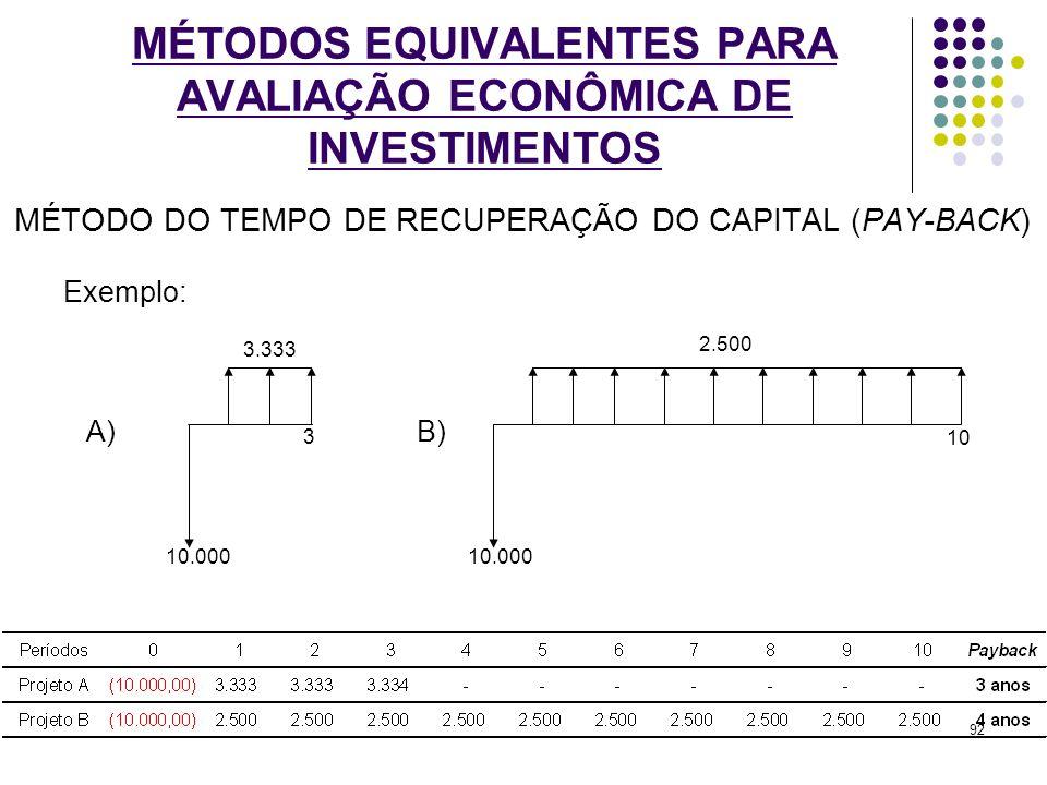 MÉTODOS EQUIVALENTES PARA AVALIAÇÃO ECONÔMICA DE INVESTIMENTOS MÉTODO DO TEMPO DE RECUPERAÇÃO DO CAPITAL (PAY-BACK) Exemplo: A)B) 10.000 2.500 10 10.0