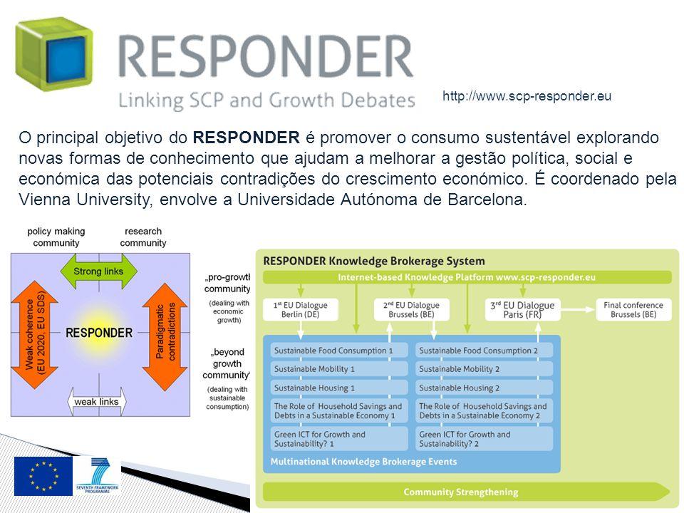 O principal objetivo do RESPONDER é promover o consumo sustentável explorando novas formas de conhecimento que ajudam a melhorar a gestão política, social e económica das potenciais contradições do crescimento económico.