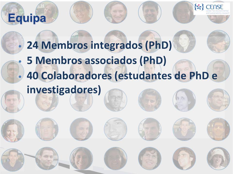 24 Membros integrados (PhD) 5 Membros associados (PhD) 40 Colaboradores (estudantes de PhD e investigadores) Equipa