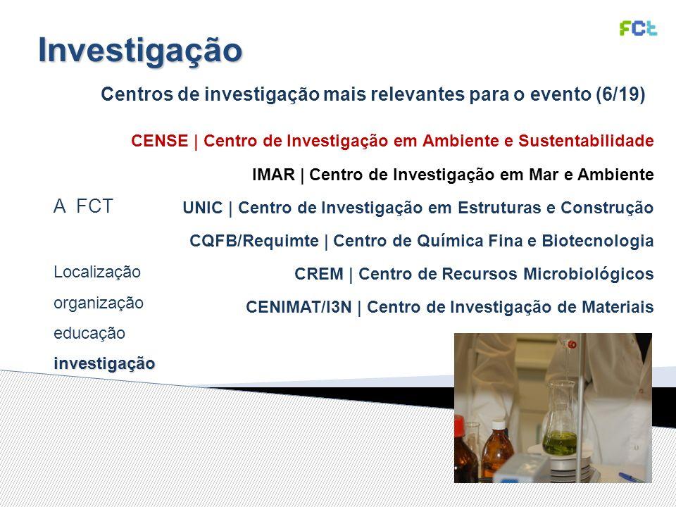 CENSE | Centro de Investigação em Ambiente e Sustentabilidade IMAR | Centro de Investigação em Mar e Ambiente UNIC | Centro de Investigação em Estruturas e Construção CQFB/Requimte | Centro de Química Fina e Biotecnologia CREM | Centro de Recursos Microbiológicos CENIMAT/I3N | Centro de Investigação de Materiais Centros de investigação mais relevantes para o evento (6/19) Investigação investigação A FCT Localização organização educação investigação