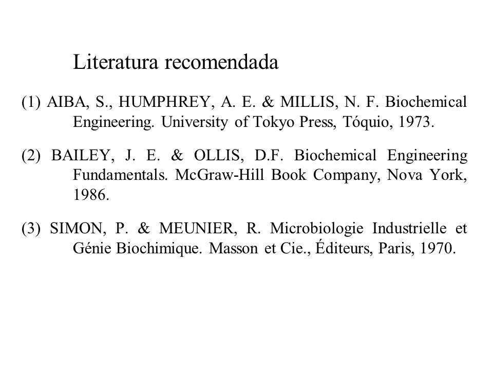Literatura recomendada (1) AIBA, S., HUMPHREY, A.E.