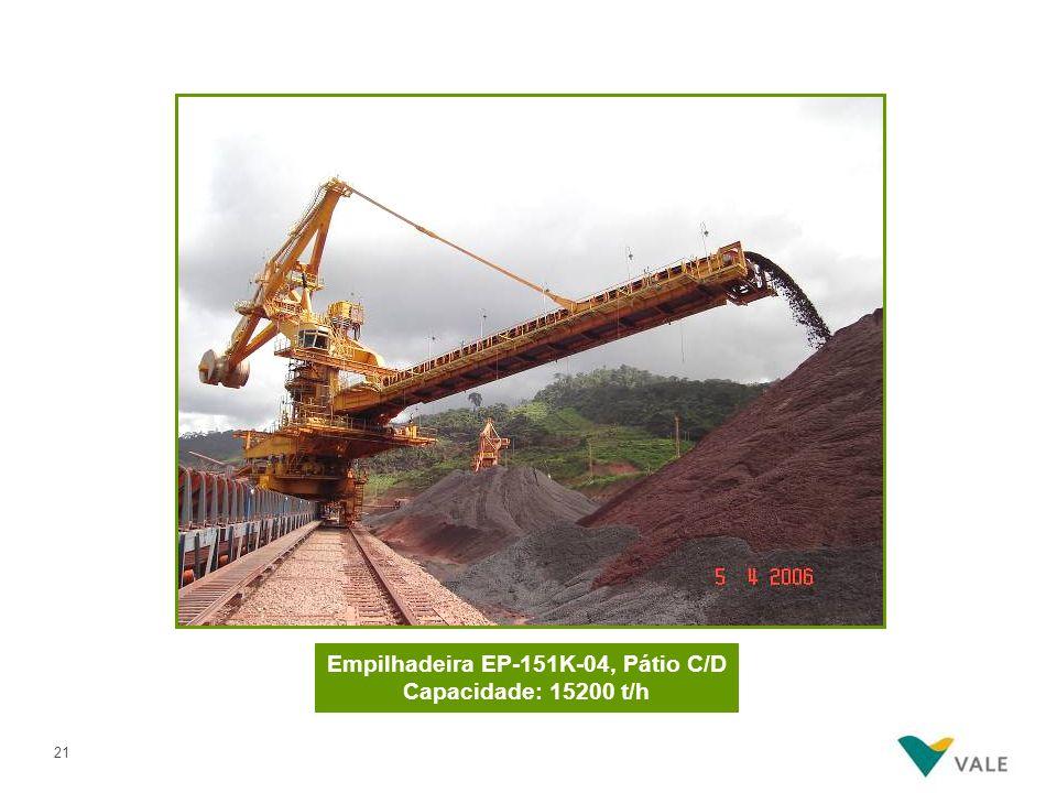 21 Empilhadeira EP-151K-04, Pátio C/D Capacidade: 15200 t/h