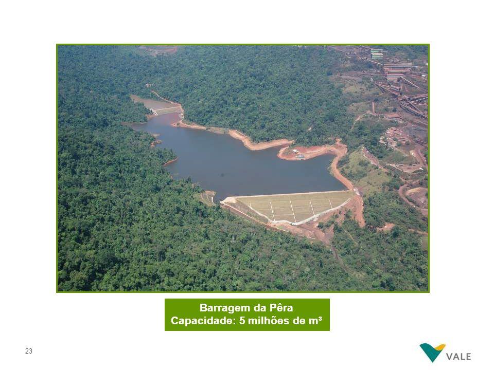 23 Barragem da Pêra Capacidade: 5 milhões de m³
