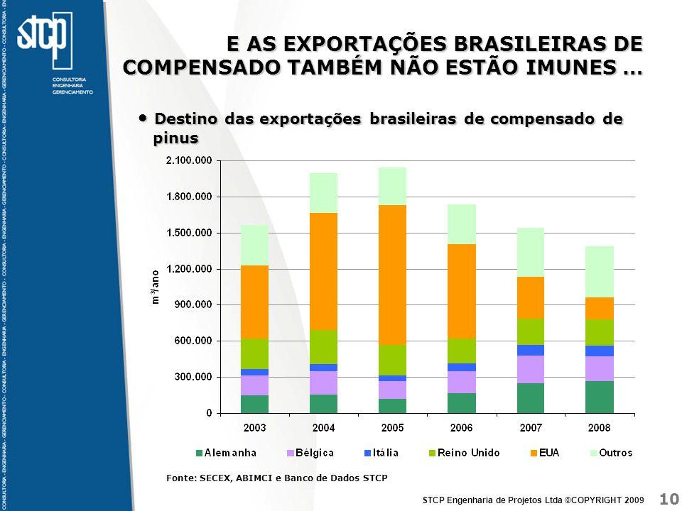 10 STCP Engenharia de Projetos Ltda ©COPYRIGHT 2009 E AS EXPORTAÇÕES BRASILEIRAS DE COMPENSADO TAMBÉM NÃO ESTÃO IMUNES … Destino das exportações brasi