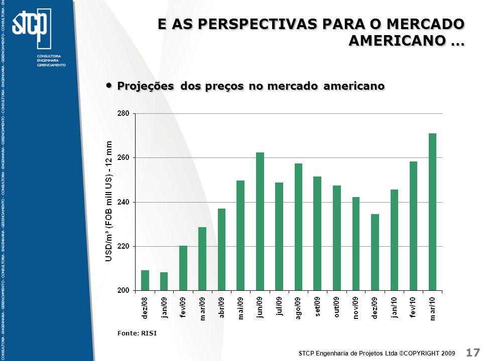 17 STCP Engenharia de Projetos Ltda ©COPYRIGHT 2009 E AS PERSPECTIVAS PARA O MERCADO AMERICANO … Projeções dos preços no mercado americano Projeções d