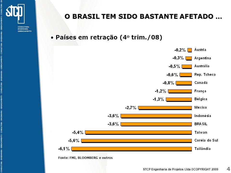 4 STCP Engenharia de Projetos Ltda ©COPYRIGHT 2009 O BRASIL TEM SIDO BASTANTE AFETADO … Países em retração (4 o trim./08) Fonte: FMI, BLOOMBERG e outr