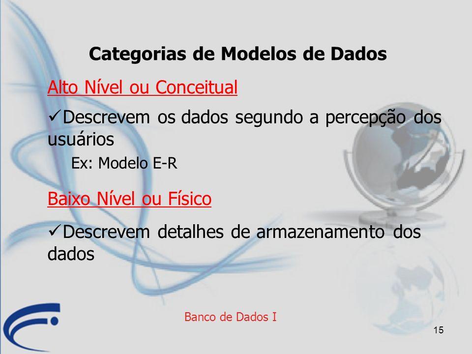 15 Banco de Dados I Categorias de Modelos de Dados Descrevem os dados segundo a percepção dos usuários Ex: Modelo E-R Alto Nível ou Conceitual Baixo N