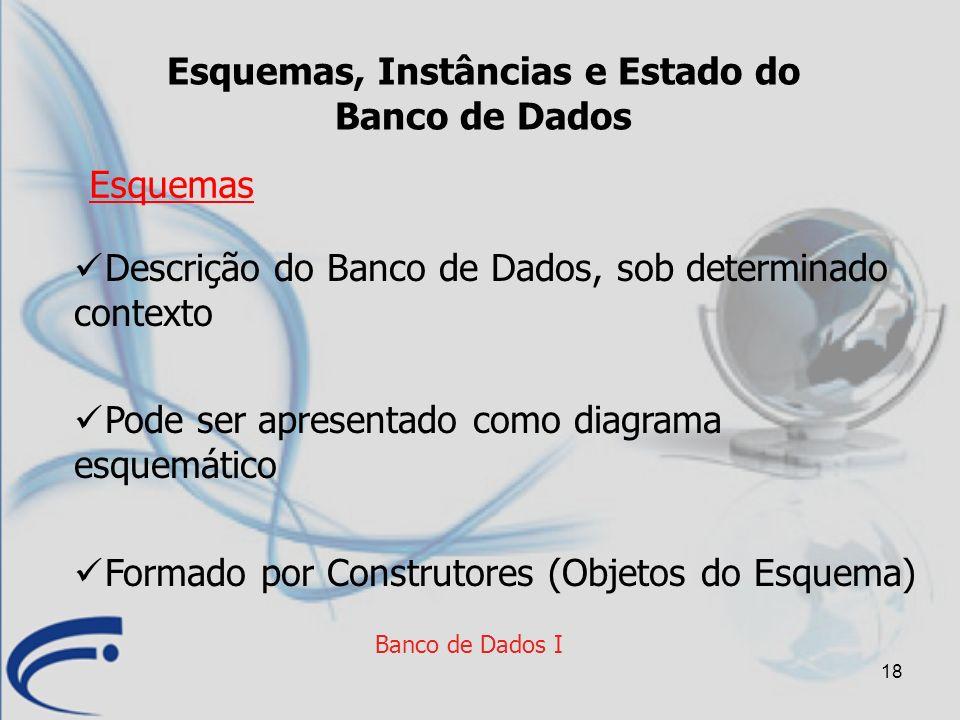 18 Banco de Dados I Esquemas, Instâncias e Estado do Banco de Dados Descrição do Banco de Dados, sob determinado contexto Pode ser apresentado como di