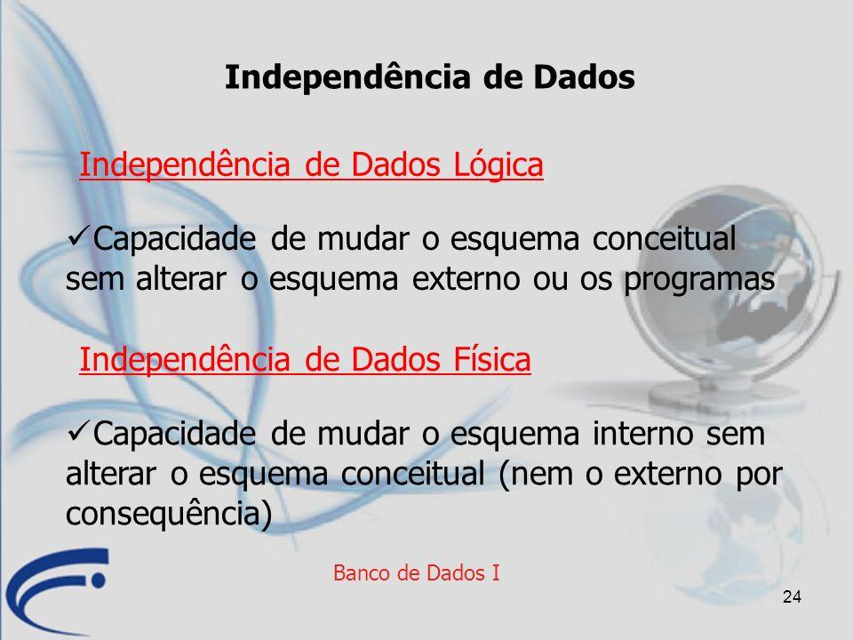 24 Banco de Dados I Independência de Dados Capacidade de mudar o esquema conceitual sem alterar o esquema externo ou os programas Independência de Dad