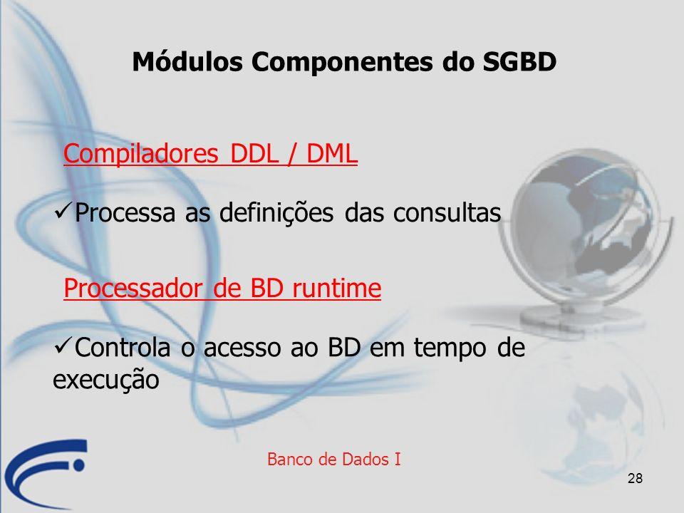 28 Banco de Dados I Módulos Componentes do SGBD Controla o acesso ao BD em tempo de execução Processador de BD runtime Processa as definições das cons