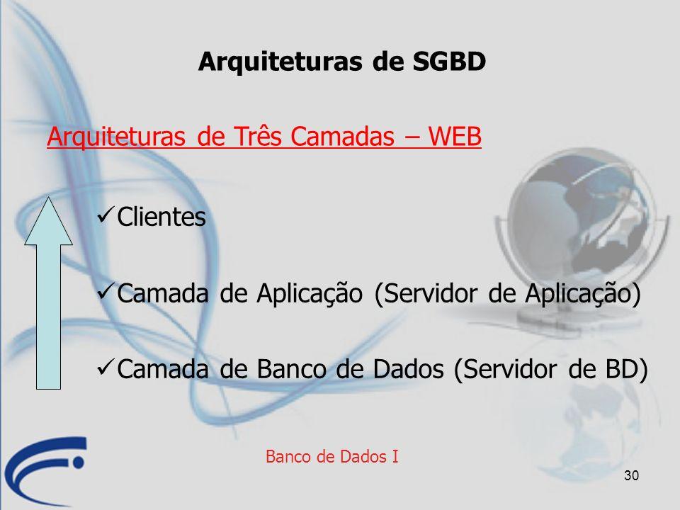30 Banco de Dados I Arquiteturas de SGBD Clientes Camada de Aplicação (Servidor de Aplicação) Camada de Banco de Dados (Servidor de BD) Arquiteturas d
