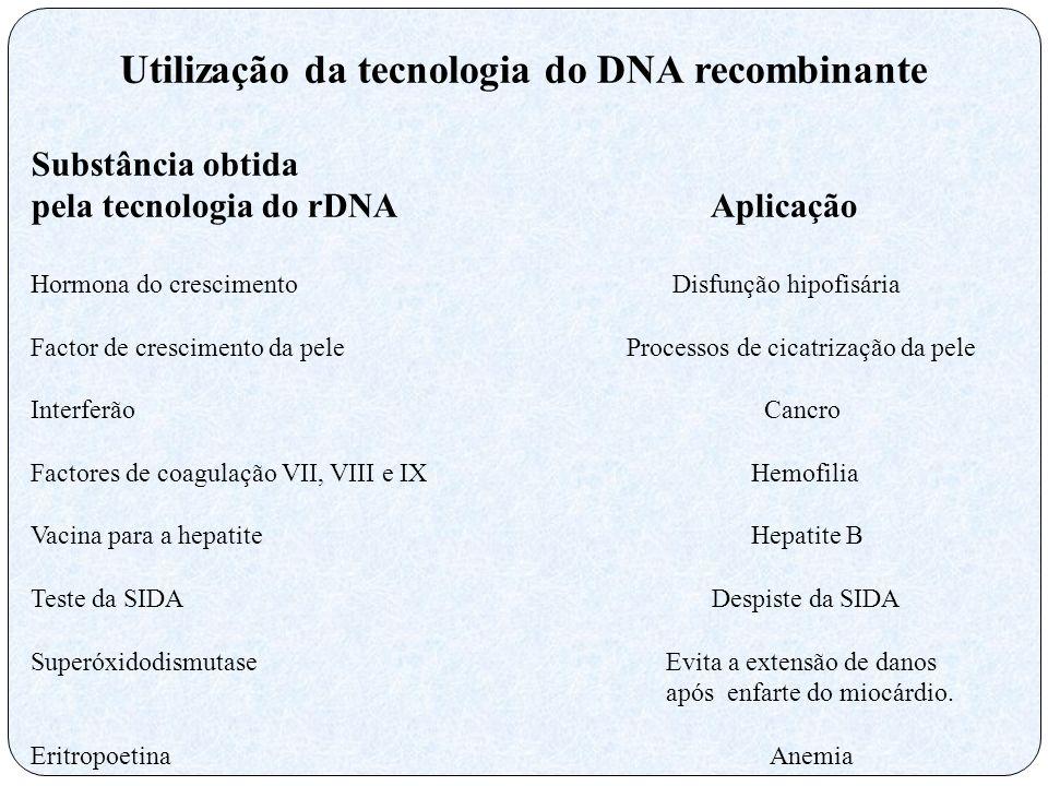 Utilização da tecnologia do DNA recombinante Substância obtida pela tecnologia do rDNA Aplicação Hormona do crescimento Disfunção hipofisária Factor d