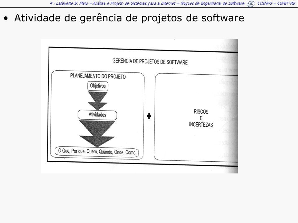 4 - Lafayette B. Melo – Análise e Projeto de Sistemas para a Internet – Noções de Engenharia de Software COINFO – CEFET-PB Atividade de gerência de pr