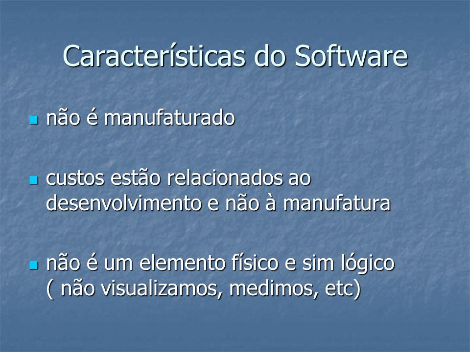 Características do Software não é manufaturado não é manufaturado custos estão relacionados ao desenvolvimento e não à manufatura custos estão relacio