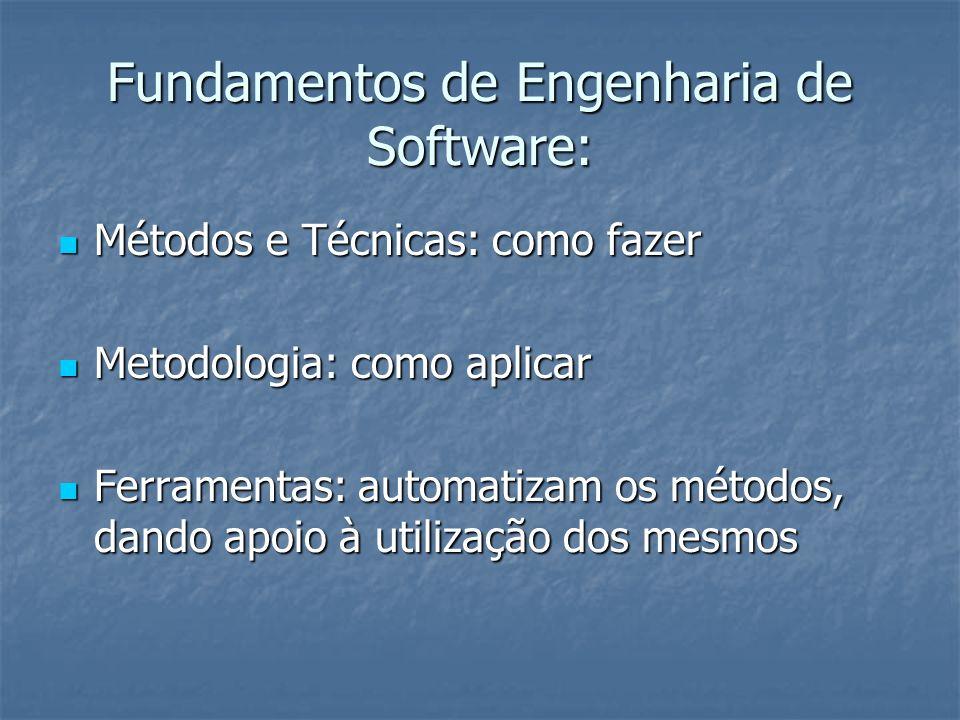 Fundamentos de Engenharia de Software: Métodos e Técnicas: como fazer Métodos e Técnicas: como fazer Metodologia: como aplicar Metodologia: como aplic