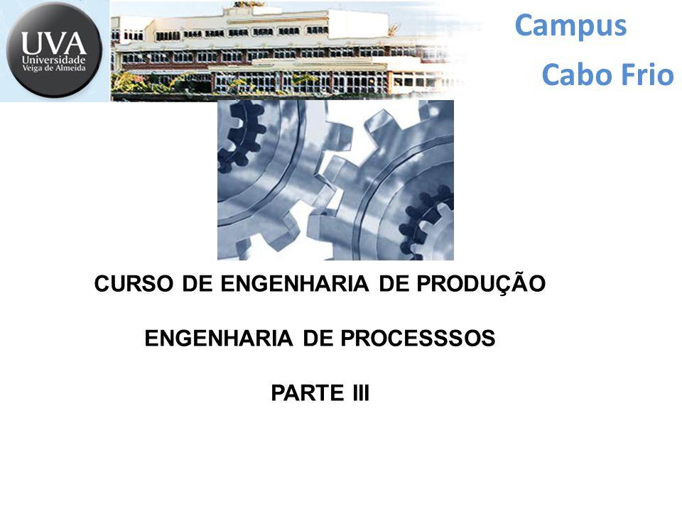 Campus Cabo Frio CURSO DE ENGENHARIA DE PRODUÇÃO ENGENHARIA DE PROCESSSOS PARTE III