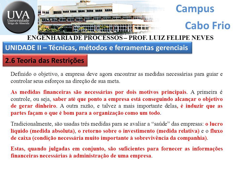 Campus Cabo Frio ENGENHARIA DE PROCESSOS – PROF. LUIZ FELIPE NEVES UNIDADE II – Técnicas, métodos e ferramentas gerenciais 2.6 Teoria das Restrições D