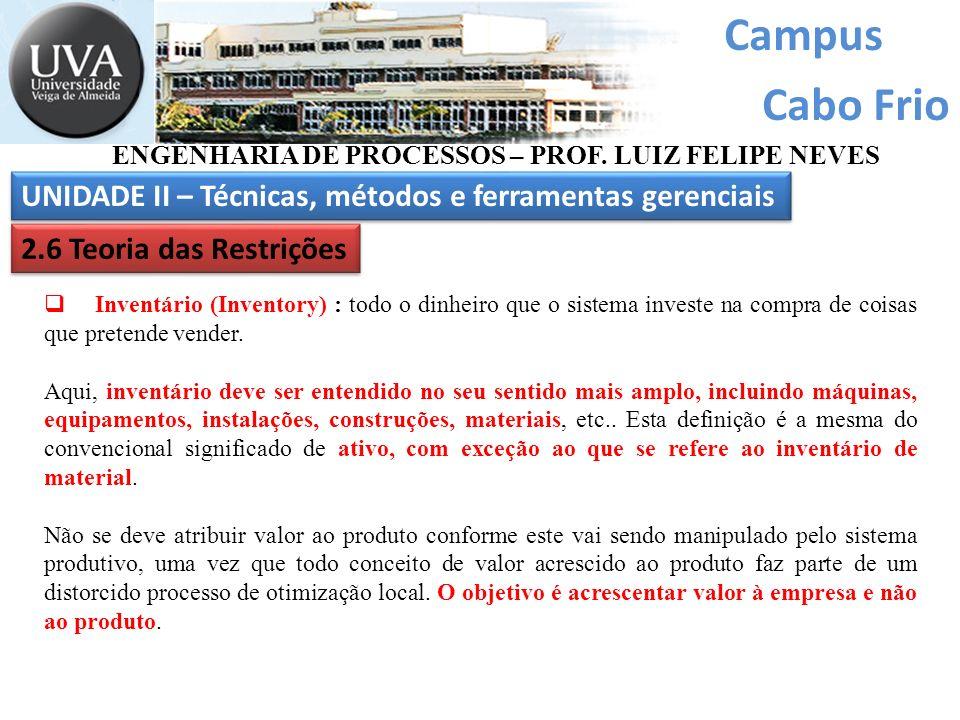 Campus Cabo Frio ENGENHARIA DE PROCESSOS – PROF. LUIZ FELIPE NEVES UNIDADE II – Técnicas, métodos e ferramentas gerenciais 2.6 Teoria das Restrições I