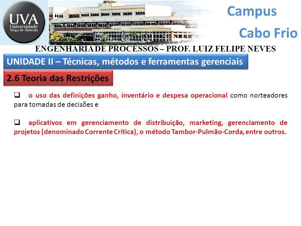 Campus Cabo Frio ENGENHARIA DE PROCESSOS – PROF. LUIZ FELIPE NEVES UNIDADE II – Técnicas, métodos e ferramentas gerenciais 2.6 Teoria das Restrições o